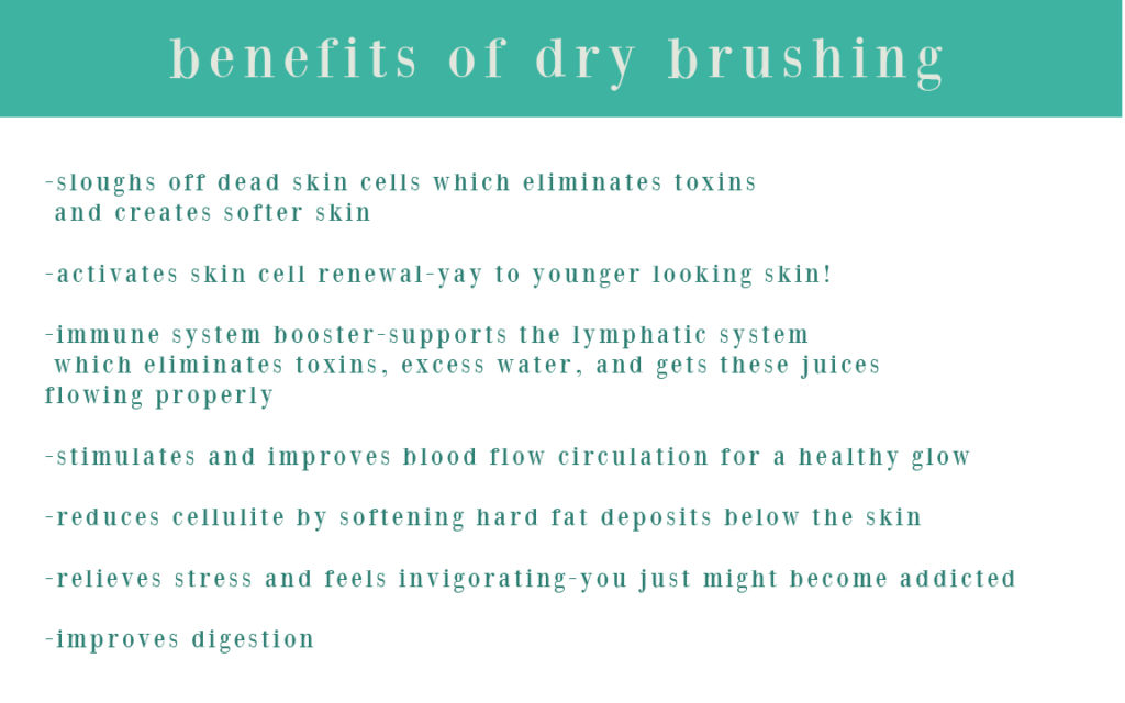 Benefits of Dry Brushing and Video!
